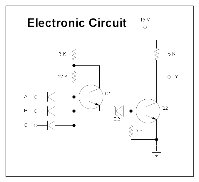 circuit designElectronic Circuit Design Courses #9