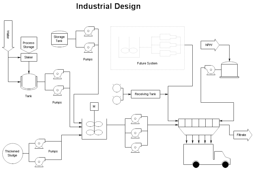 Industrial Design Layout