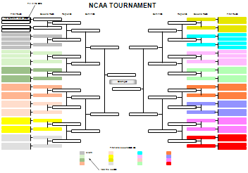 NCAA Tournament Chart