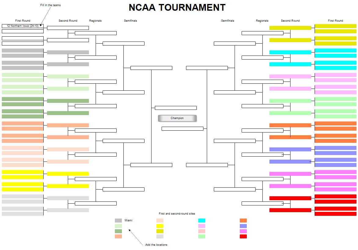 NCAA Tournament Bracket Chart