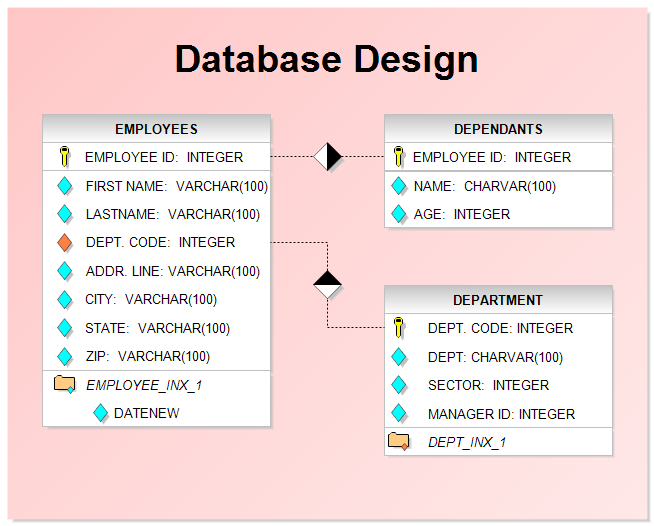 Dashboard Gallery furthermore Page additionally Gantt Chart Google Docs together with What Is The Difference Between Dbms And Rdbms moreover Watch. on examples of database tables