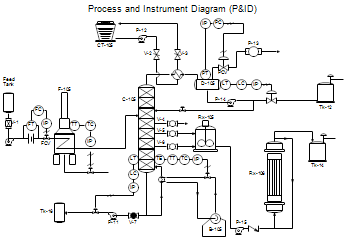 Process Flow Diagramson Flow Diagram Symbols Valves