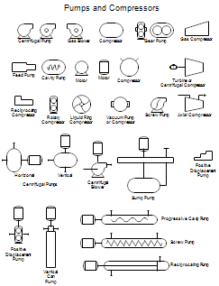 process flow diagrams pfds and process and instrument drawings p ids rh rff com pool pump flow diagram pump process flow diagram