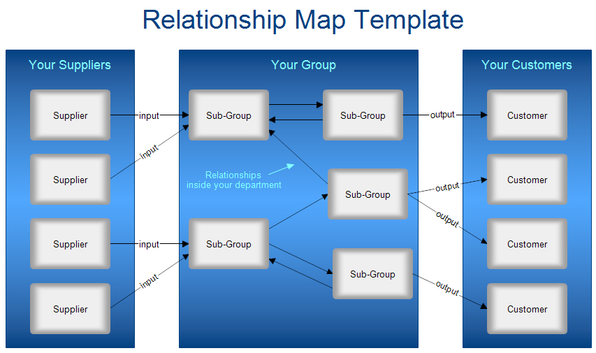 Relationship map template a relatioinship map template flashek