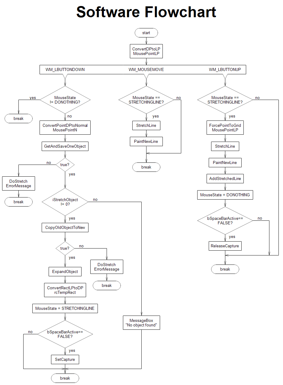 software_flowchartpng - Software For Flowchart