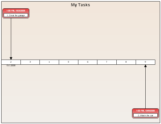 How to Draw a Timeline