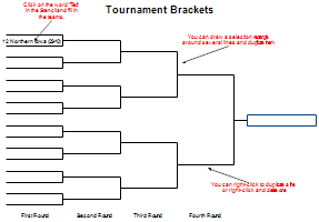Tournament Bracket Chart